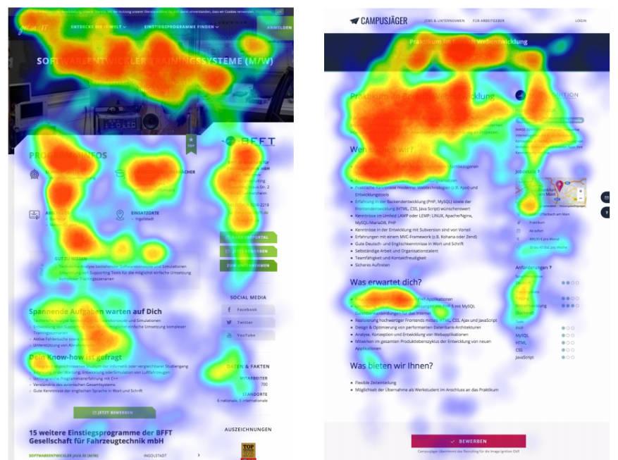 Heatmap Vergleich von zwei Seiten mit F-Pattern